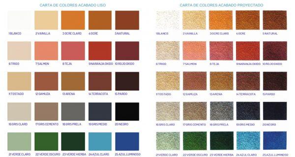 Cartas de colores de Pintura de Corcho Proyectado según texturas